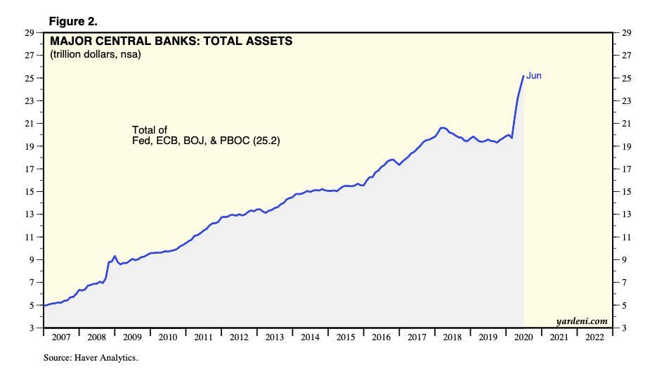 Quantità di moneta messa in circolazione dalle banche centrali