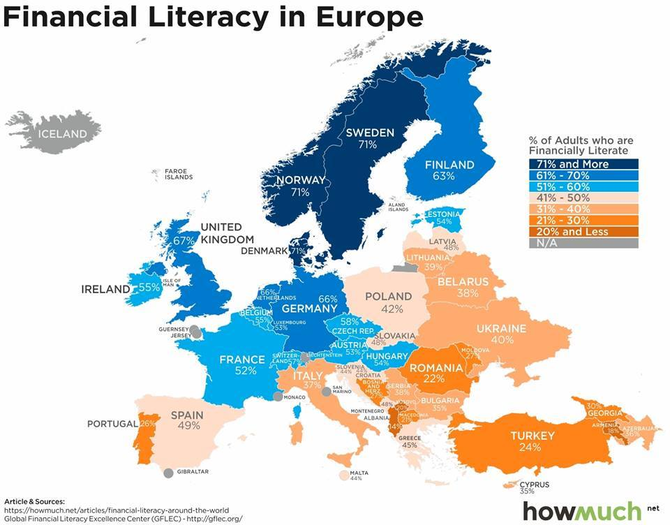 Alfabetizzazione finanziari in Europa